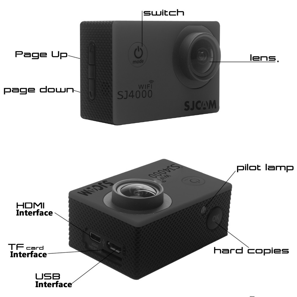 The Latest Tracking Of Xiaomi Yi Action Camera