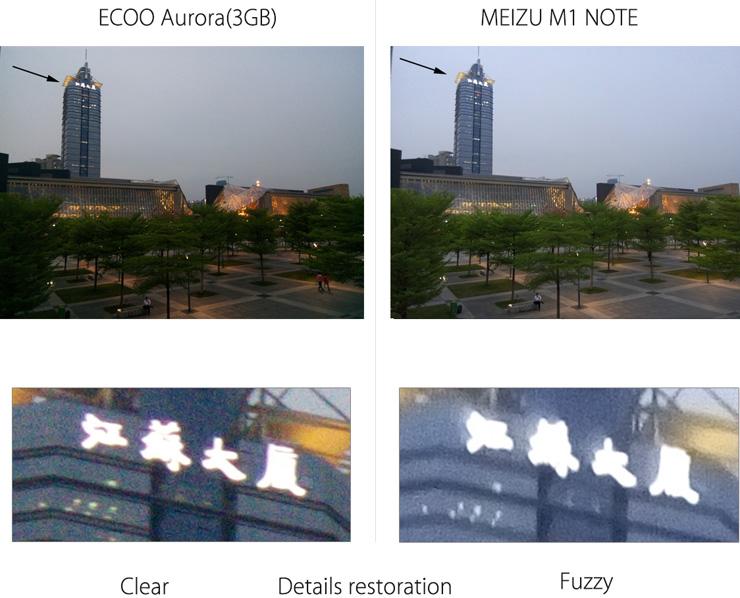 Camera comparation2