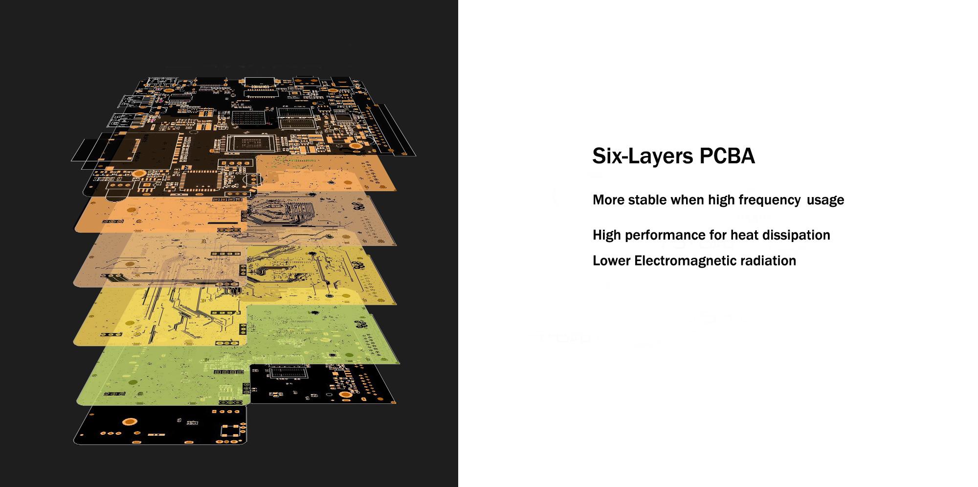 six layers PCBA