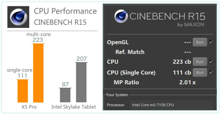 teclast-x5-pro-cpu-performance