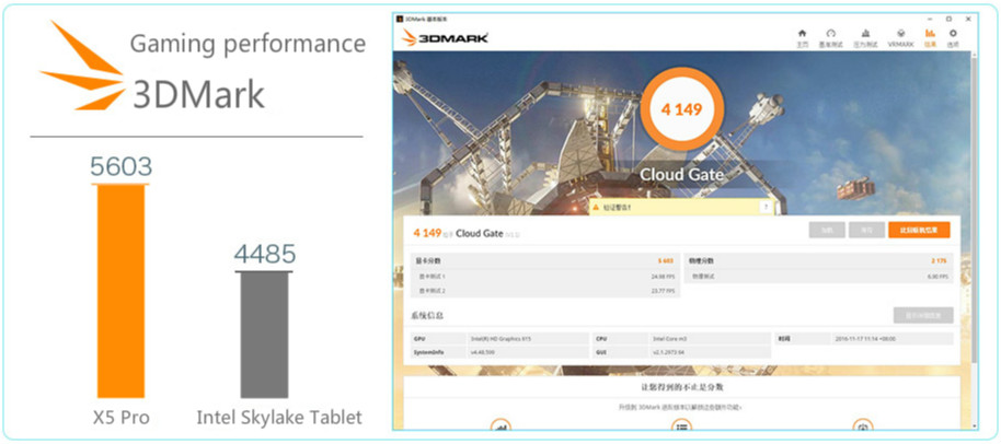 teclast-x5-pro-gaming-performance