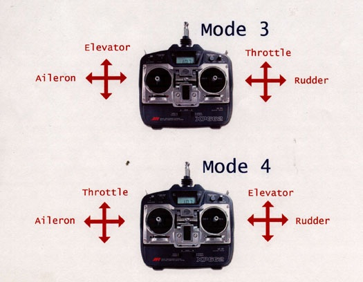 how-to-choose-RC-radio-transmitter-tx-mode-3-4