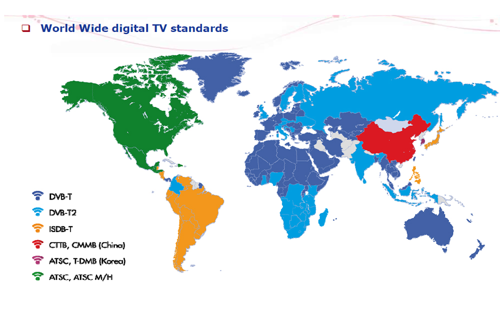 World Wide Digital Tv Standards